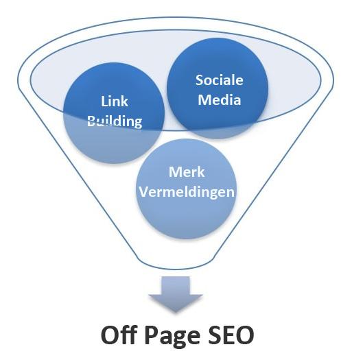 WebWinnaar - Off Page SEO - Zoekmachineoptimalisatie voor websites en webshops die hoog scoren in Google en andere zoekmachines